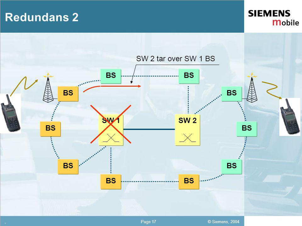 © Siemens, 2004 12,302,337,422,54 12,30 5,93 1,06 1,27 8,27,Page 17 Redundans 2 SW 1 BS SW 2 SW 2 tar over SW 1 BS
