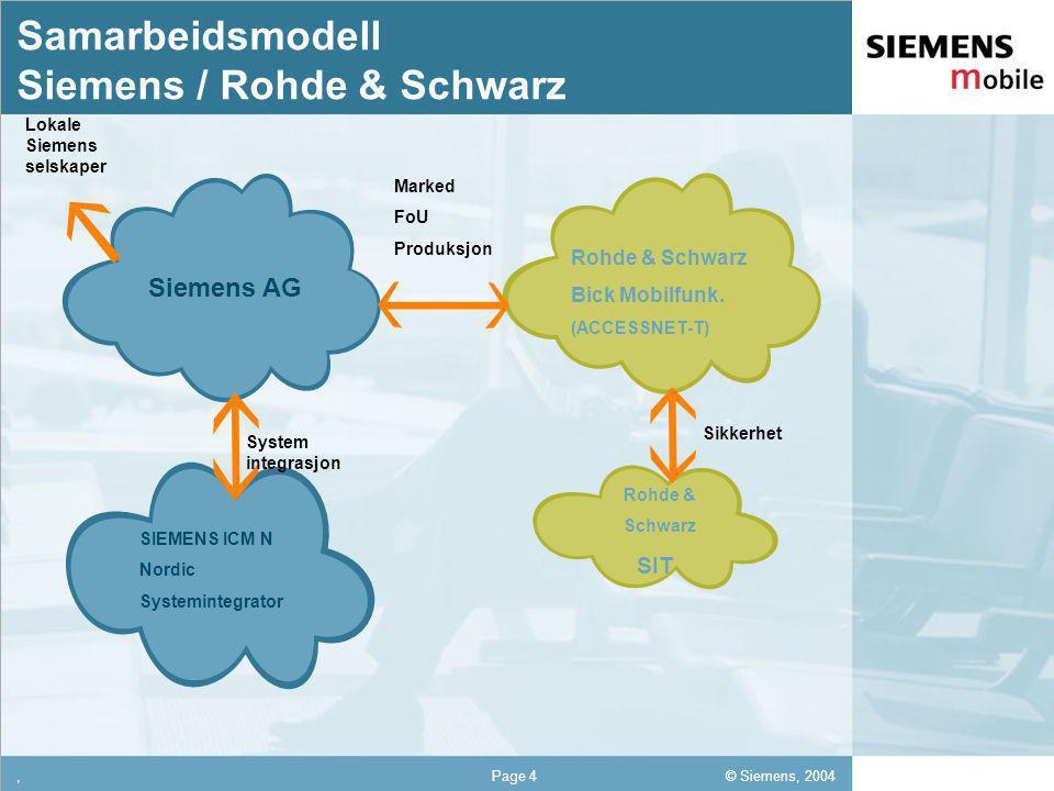 © Siemens, 2004 12,302,337,422,54 12,30 5,93 1,06 1,27 8,27,Page 4 Samarbeidsmodell Siemens / Rohde & Schwarz Siemens AG Rohde & Schwarz Bick Mobilfunk.