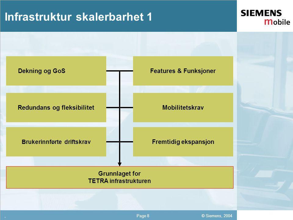 © Siemens, 2004 12,302,337,422,54 12,30 5,93 1,06 1,27 8,27,Page 8 Infrastruktur skalerbarhet 1 Grunnlaget for TETRA infrastrukturen Dekning og GoSFeatures & Funksjoner Redundans og fleksibilitetMobilitetskrav Brukerinnførte driftskrav Fremtidig ekspansjon