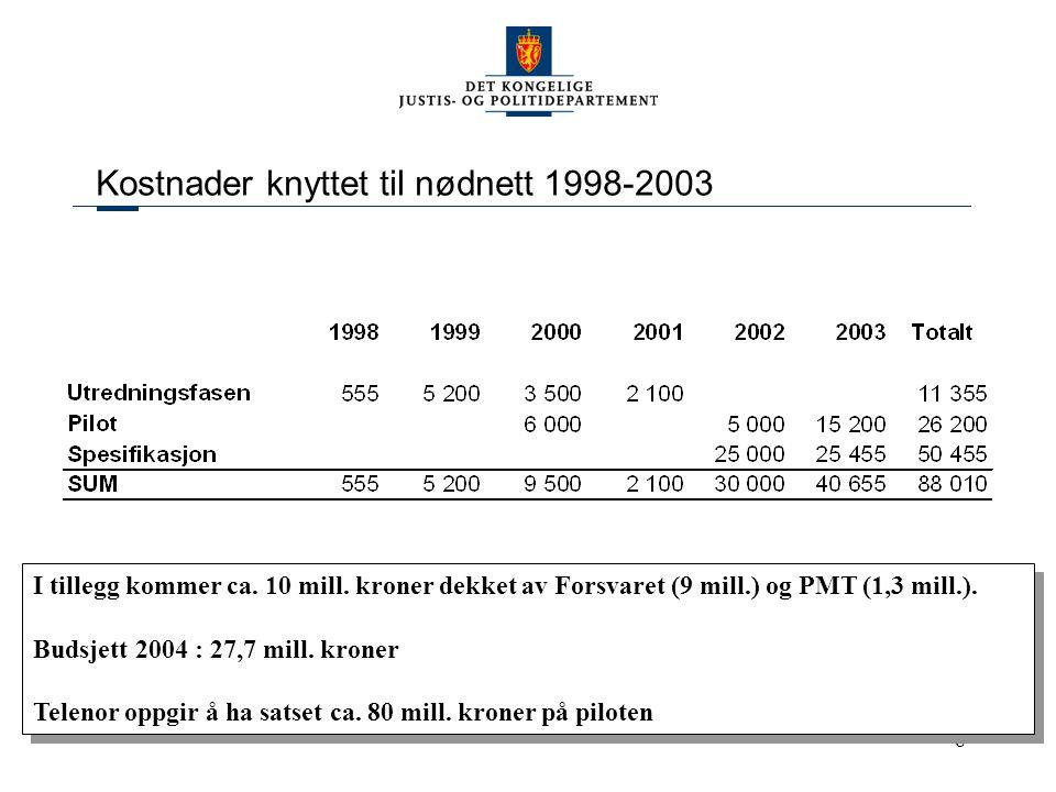 8 Kostnader knyttet til nødnett 1998-2003 I tillegg kommer ca. 10 mill. kroner dekket av Forsvaret (9 mill.) og PMT (1,3 mill.). Budsjett 2004 : 27,7