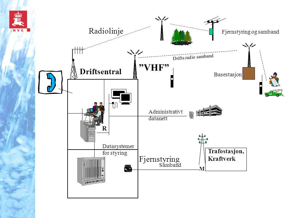 """Fjernstyring og samband """"VHF"""" Basestasjon Administrativt datanett Fjernstyring Samband M Trafostasjon, Kraftverk R Datasystemer for styring Driftsentr"""