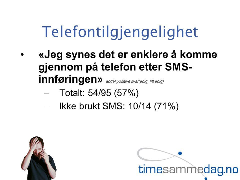 Telefontilgjengelighet «Jeg synes det er enklere å komme gjennom på telefon etter SMS- innføringen» andel positive svar(enig, litt enig) – Totalt: 54/95 (57%) – Ikke brukt SMS: 10/14 (71%)