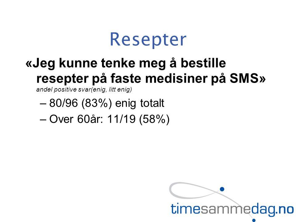 Resepter «Jeg kunne tenke meg å bestille resepter på faste medisiner på SMS» andel positive svar(enig, litt enig) –80/96 (83%) enig totalt –Over 60år: 11/19 (58%)