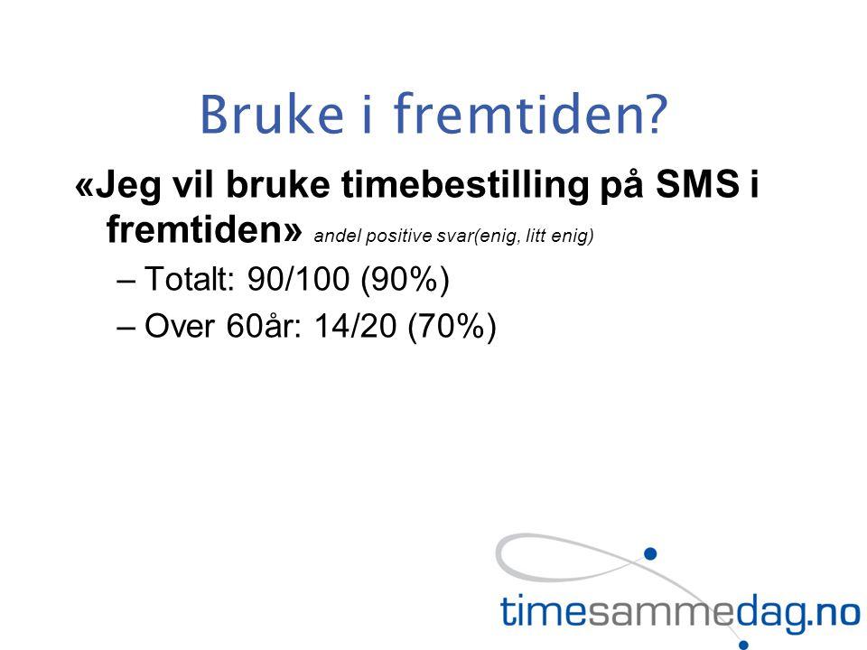 Bruke i fremtiden? «Jeg vil bruke timebestilling på SMS i fremtiden» andel positive svar(enig, litt enig) –Totalt: 90/100 (90%) –Over 60år: 14/20 (70%