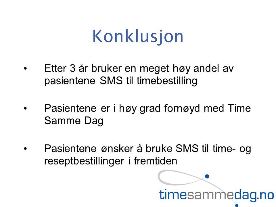 Konklusjon Etter 3 år bruker en meget høy andel av pasientene SMS til timebestilling Pasientene er i høy grad fornøyd med Time Samme Dag Pasientene ønsker å bruke SMS til time- og reseptbestillinger i fremtiden