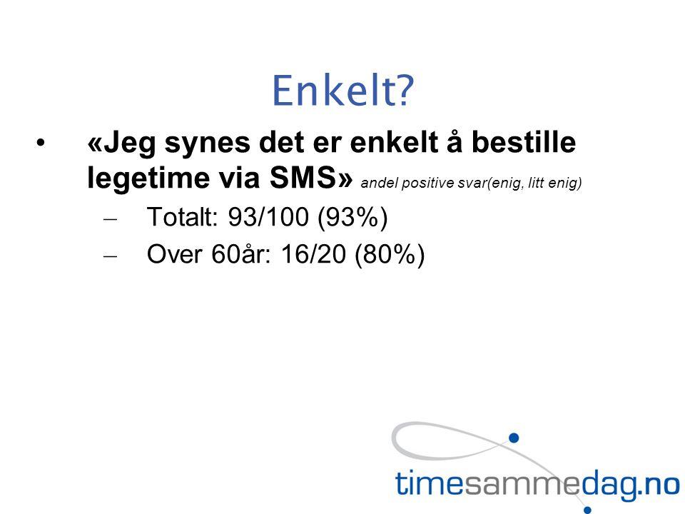 Enkelt? «Jeg synes det er enkelt å bestille legetime via SMS» andel positive svar(enig, litt enig) – Totalt: 93/100 (93%) – Over 60år: 16/20 (80%)