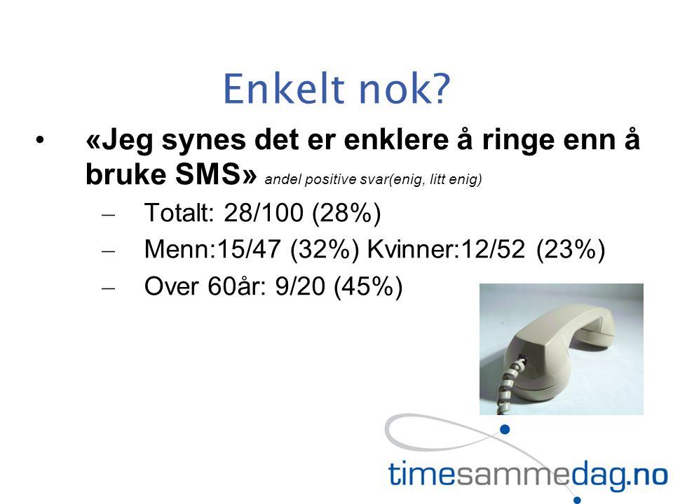 Enkelt nok? «Jeg synes det er enklere å ringe enn å bruke SMS» andel positive svar(enig, litt enig) – Totalt: 28/100 (28%) – Menn:15/47 (32%) Kvinner: