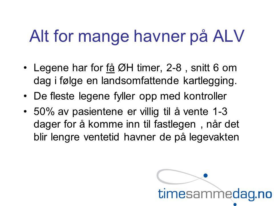 Alt for mange havner på ALV Legene har for få ØH timer, 2-8, snitt 6 om dag i følge en landsomfattende kartlegging.