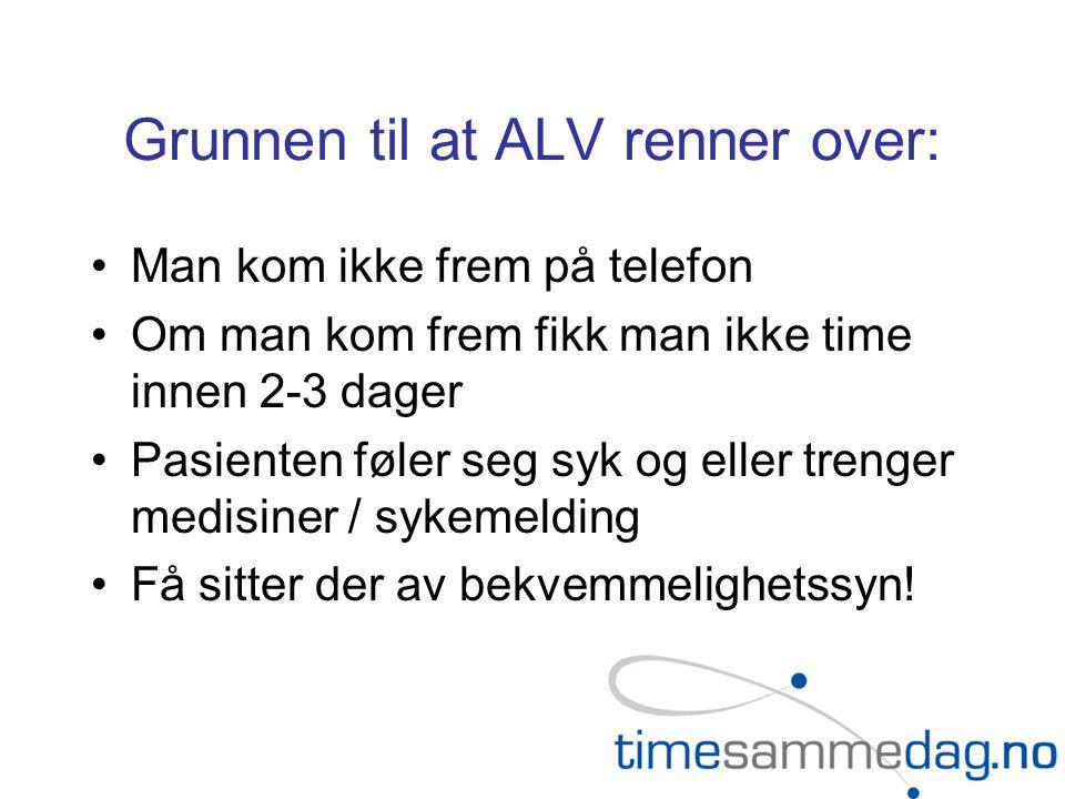 Grunnen til at ALV renner over: Man kom ikke frem på telefon Om man kom frem fikk man ikke time innen 2-3 dager Pasienten føler seg syk og eller trenger medisiner / sykemelding Få sitter der av bekvemmelighetssyn!