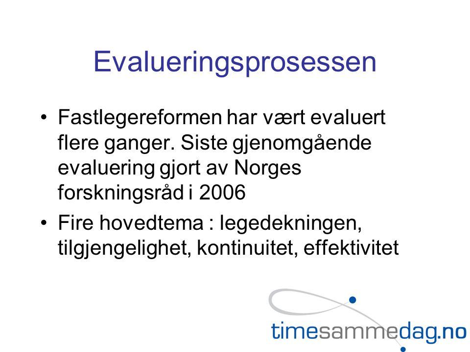 Evalueringsprosessen Fastlegereformen har vært evaluert flere ganger. Siste gjenomgående evaluering gjort av Norges forskningsråd i 2006 Fire hovedtem