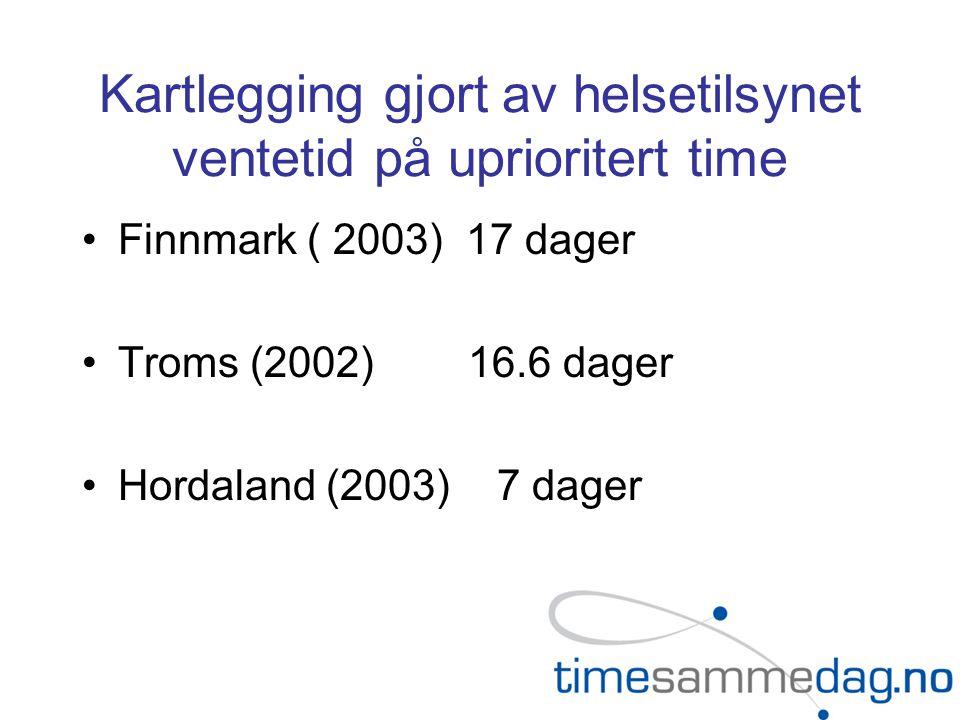 Kartlegging gjort av helsetilsynet ventetid på uprioritert time Finnmark ( 2003) 17 dager Troms (2002) 16.6 dager Hordaland (2003) 7 dager