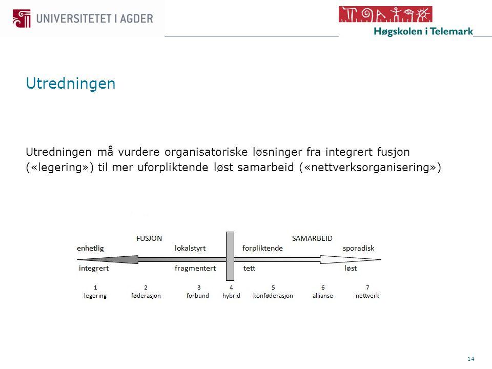 14 Utredningen Utredningen må vurdere organisatoriske løsninger fra integrert fusjon («legering») til mer uforpliktende løst samarbeid («nettverksorganisering»)