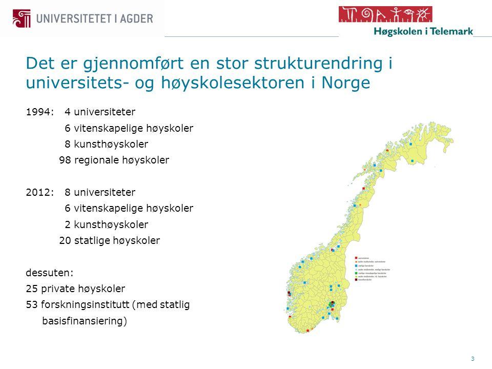 3 1994:4universiteter 6vitenskapelige høyskoler 8kunsthøyskoler 98 regionale høyskoler 2012:8 universiteter 6 vitenskapelige høyskoler 2 kunsthøyskoler 20 statlige høyskoler dessuten: 25 private høyskoler 53 forskningsinstitutt (med statlig basisfinansiering) Det er gjennomført en stor strukturendring i universitets- og høyskolesektoren i Norge