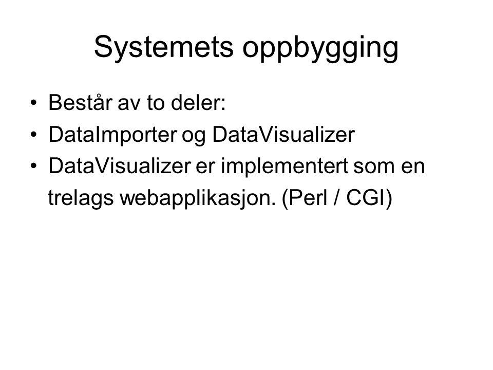 Systemets oppbygging Består av to deler: DataImporter og DataVisualizer DataVisualizer er implementert som en trelags webapplikasjon.