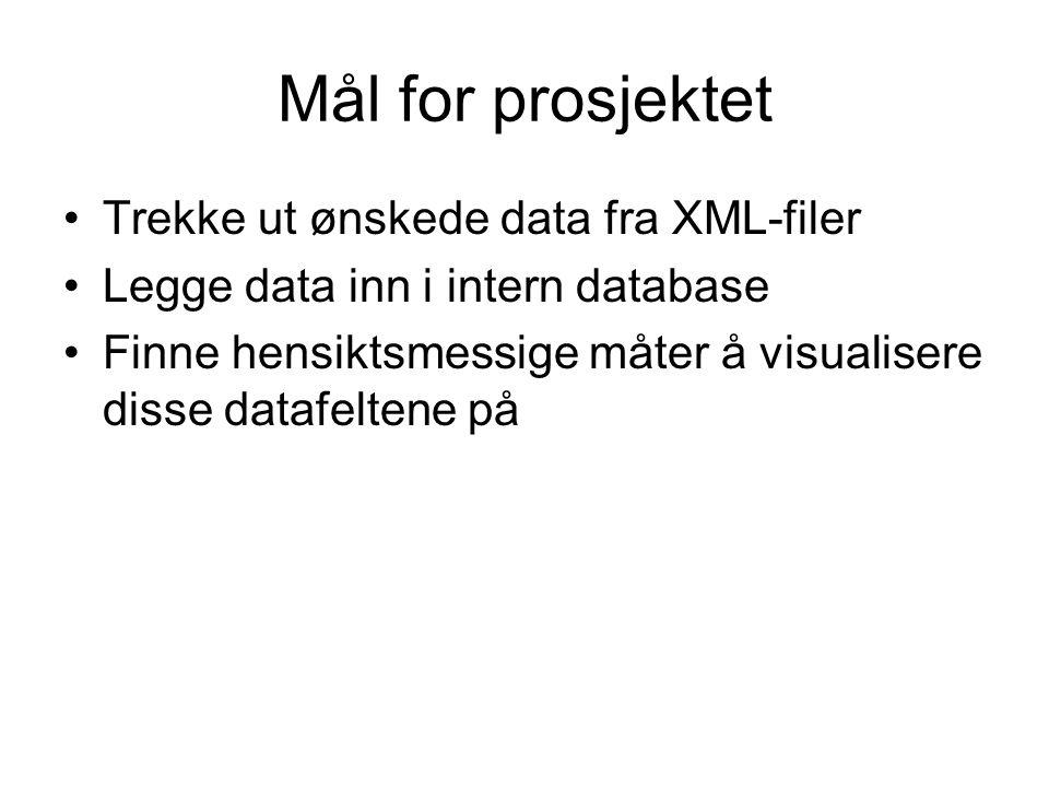 Mål for prosjektet Trekke ut ønskede data fra XML-filer Legge data inn i intern database Finne hensiktsmessige måter å visualisere disse datafeltene på