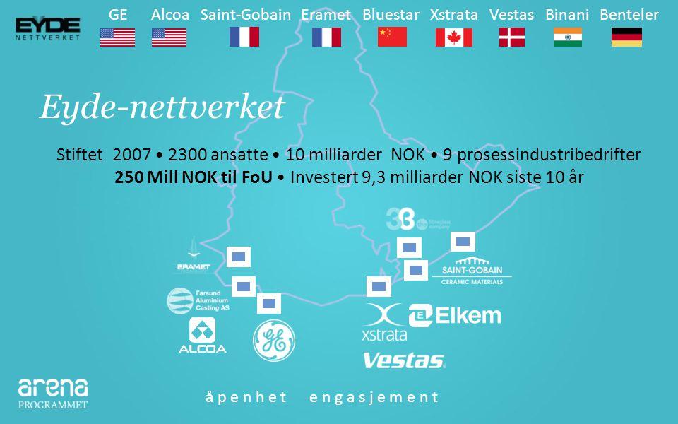 å p e n h e t e n g a s j e m e n t Stiftet 2007 2300 ansatte 10 milliarder NOK 9 prosessindustribedrifter 250 Mill NOK til FoU Investert 9,3 milliard