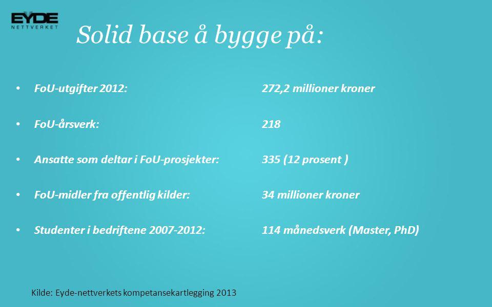 FoU-utgifter 2012: 272,2 millioner kroner FoU-årsverk: 218 Ansatte som deltar i FoU-prosjekter: 335 (12 prosent ) FoU-midler fra offentlig kilder:34 m