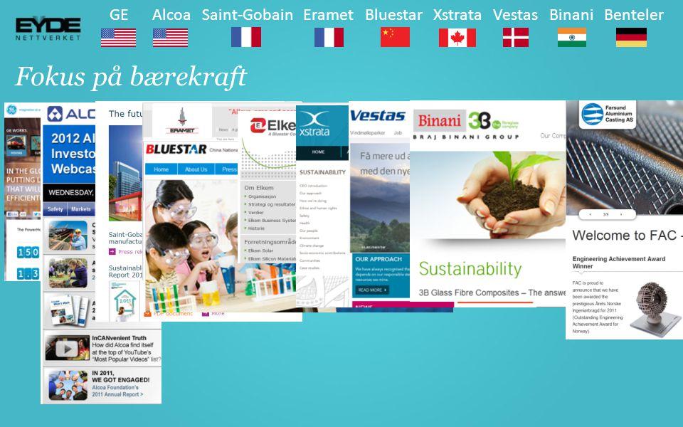 GE Alcoa Saint-Gobain Eramet Bluestar Xstrata Vestas Binani Benteler Fokus på bærekraft