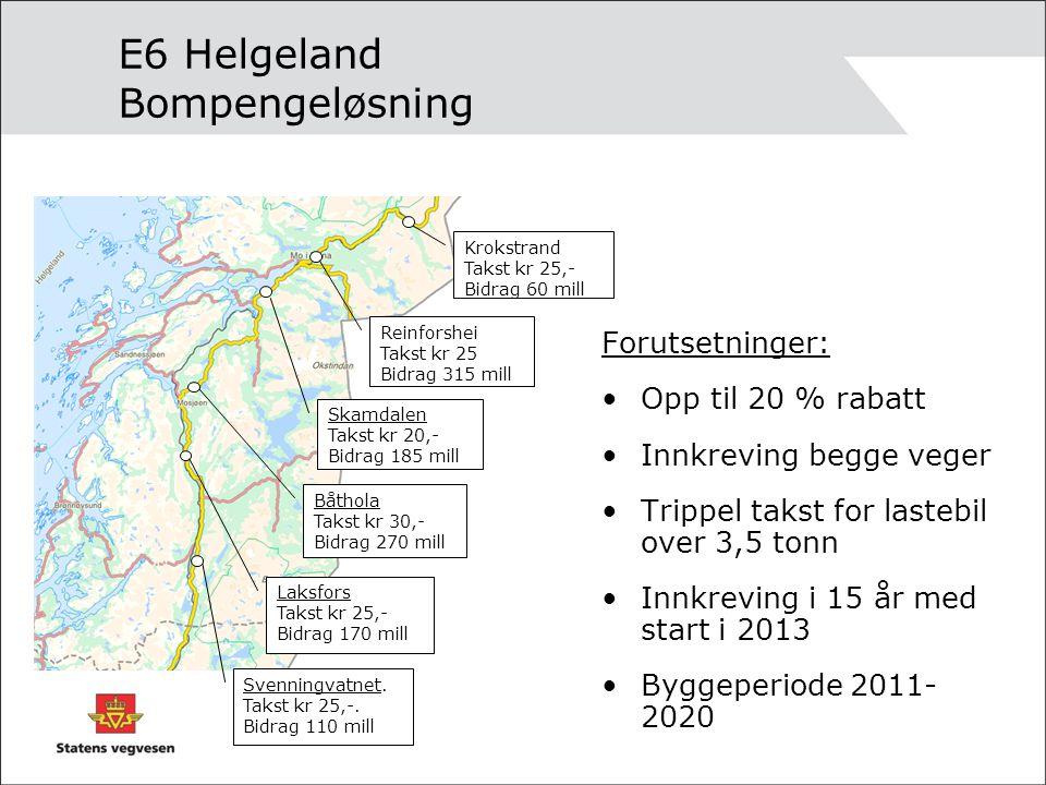 E6 Helgeland Bompengeløsning Forutsetninger: Opp til 20 % rabatt Innkreving begge veger Trippel takst for lastebil over 3,5 tonn Innkreving i 15 år me