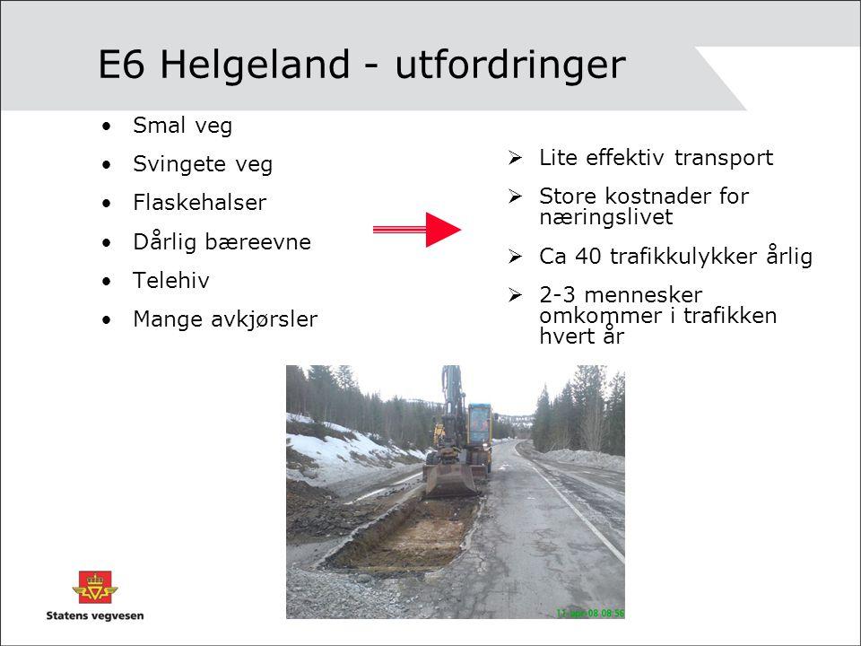 E6 Helgeland Investeringsbehov på 3,8 milliarder kr Ca 30 km ny veg Ca 170 km utbedres i samsvar med valgt utbedringsstandard Ca 60 km tilfredsstillende standard 1100 mill kr 200 mill kr 1090 mill kr 840 mill kr 570 mill kr
