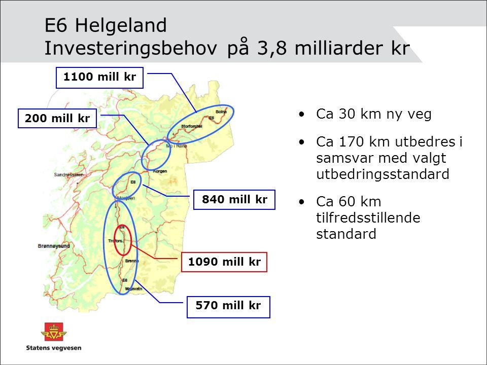 E6 Helgeland Investeringsbehov på 3,8 milliarder kr Ca 30 km ny veg Ca 170 km utbedres i samsvar med valgt utbedringsstandard Ca 60 km tilfredsstillen