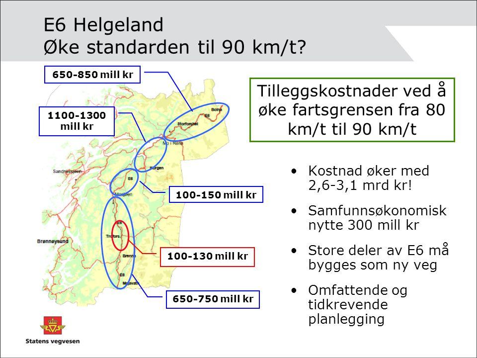 E6 Helgeland Øke standarden til 90 km/t? Kostnad øker med 2,6-3,1 mrd kr! Samfunnsøkonomisk nytte 300 mill kr Store deler av E6 må bygges som ny veg O