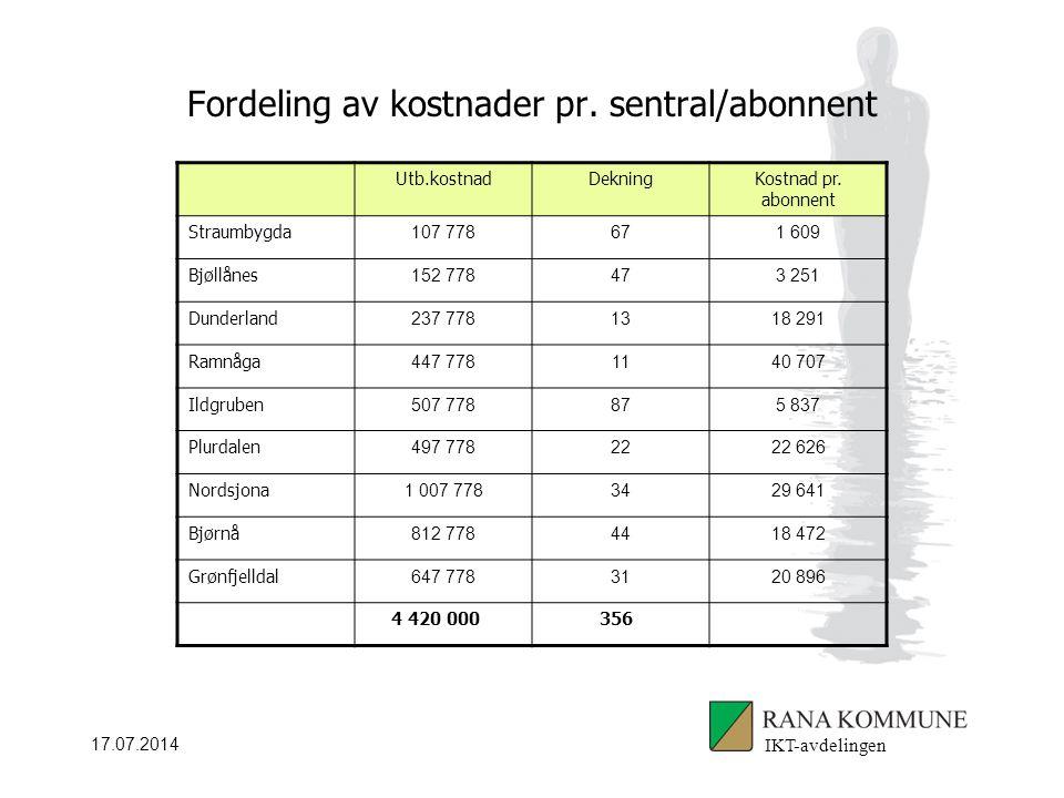 17.07.2014 Fordeling av kostnader pr. sentral/abonnent IKT-avdelingen Utb.kostnadDekningKostnad pr.