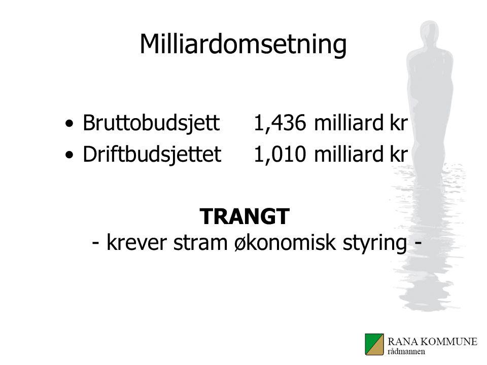 Milliardomsetning Bruttobudsjett 1,436 milliard kr Driftbudsjettet 1,010 milliard kr TRANGT - krever stram økonomisk styring -