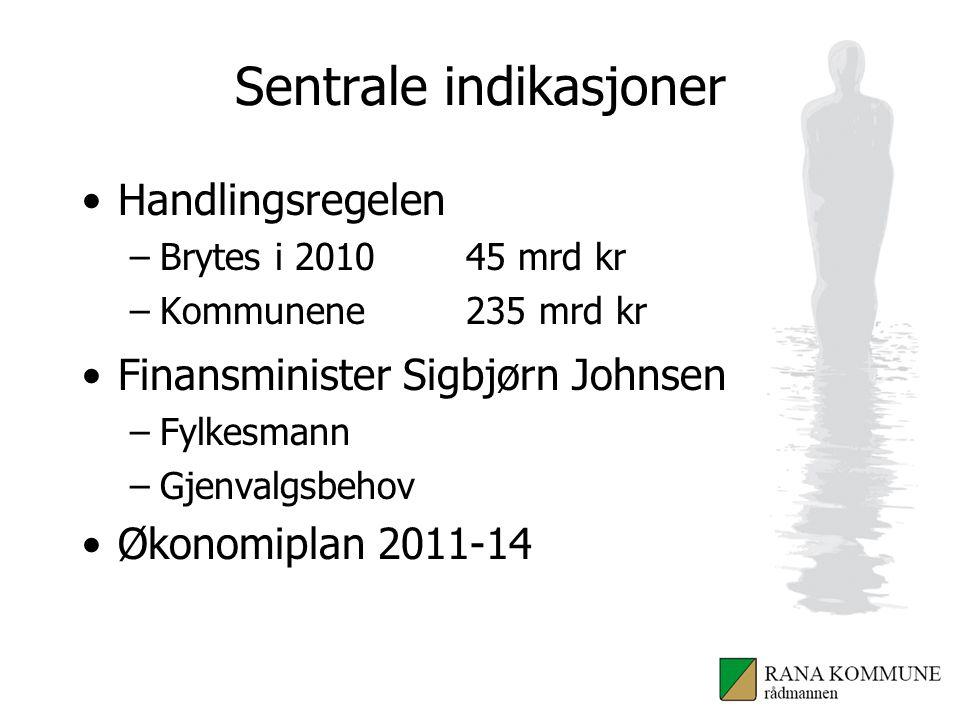 Sentrale indikasjoner Handlingsregelen –Brytes i 201045 mrd kr –Kommunene235 mrd kr Finansminister Sigbjørn Johnsen –Fylkesmann –Gjenvalgsbehov Økonomiplan 2011-14