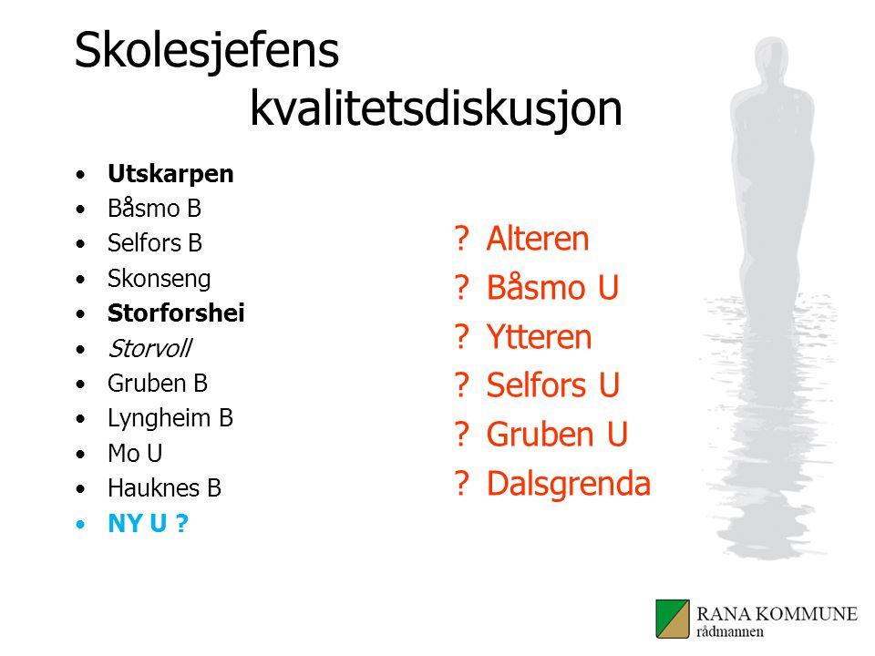Skolesjefens kvalitetsdiskusjon Utskarpen Båsmo B Selfors B Skonseng Storforshei Storvoll Gruben B Lyngheim B Mo U Hauknes B NY U .