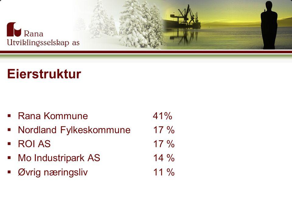 Eierstruktur  Rana Kommune41%  Nordland Fylkeskommune17 %  ROI AS17 %  Mo Industripark AS14 %  Øvrig næringsliv11 %