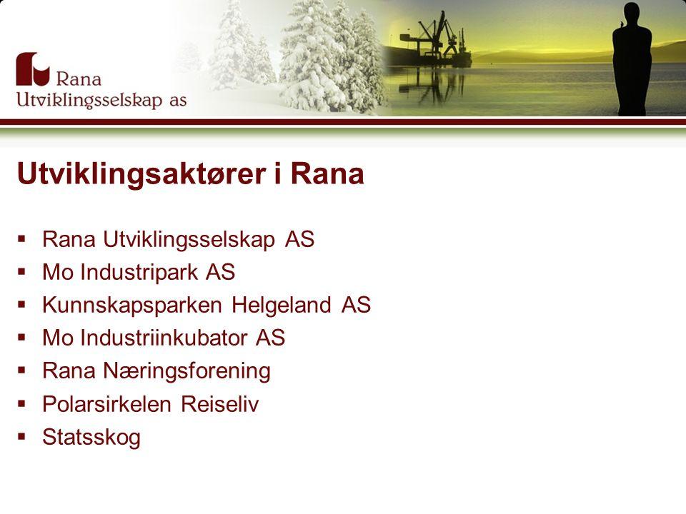 Utviklingsaktører i Rana  Rana Utviklingsselskap AS  Mo Industripark AS  Kunnskapsparken Helgeland AS  Mo Industriinkubator AS  Rana Næringsforen