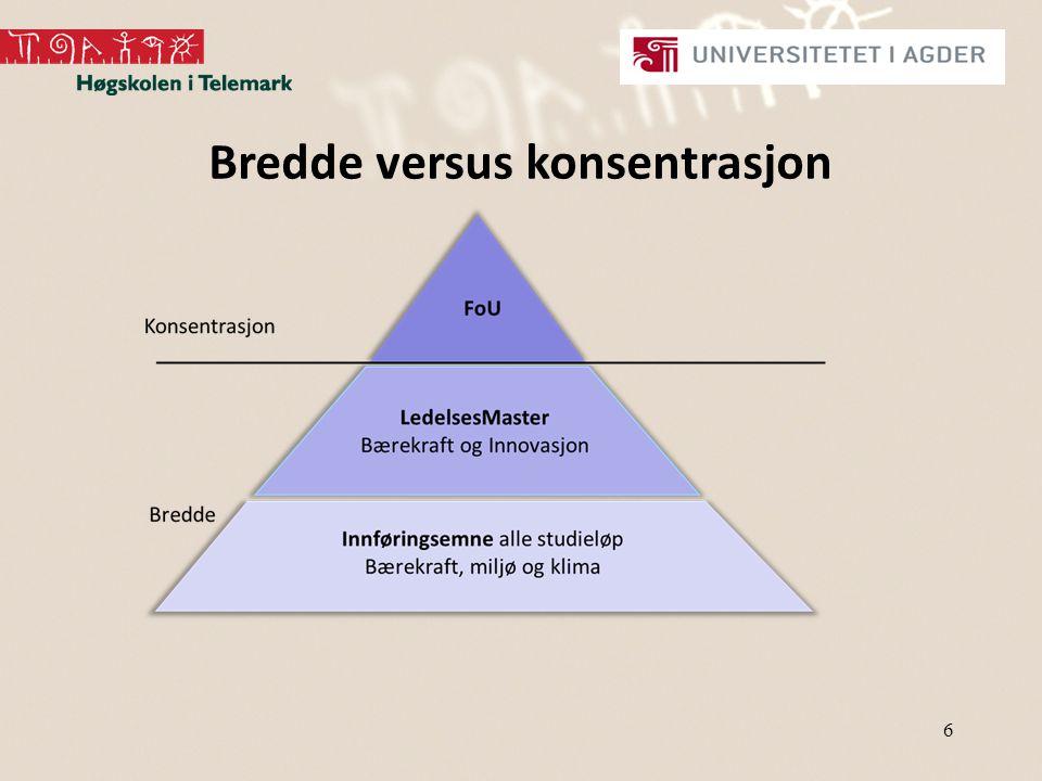 6 Bredde versus konsentrasjon