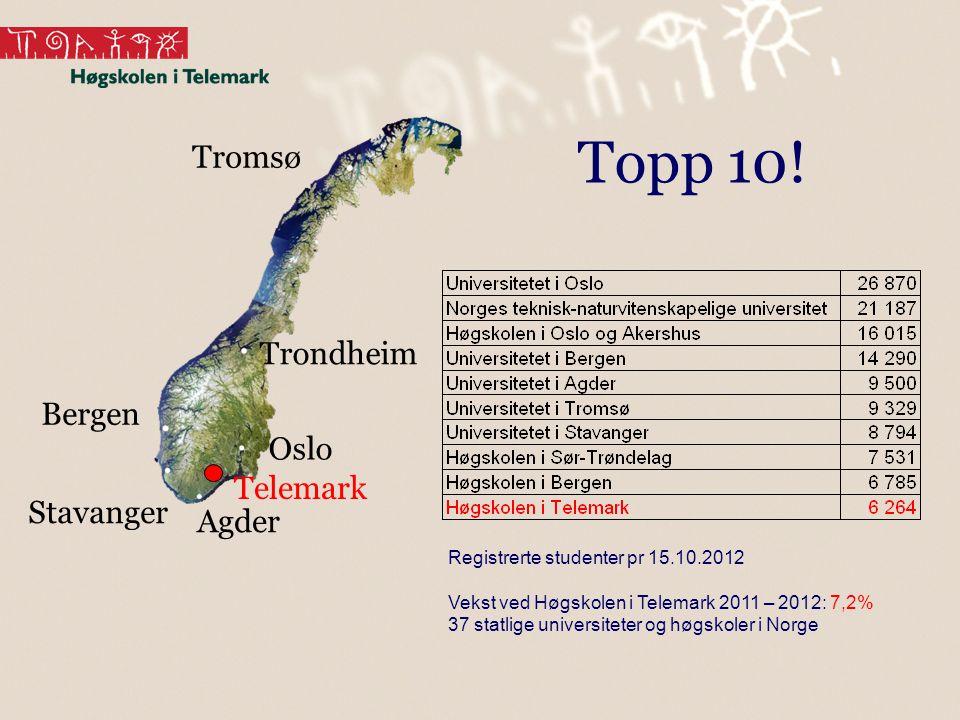 Tromsø Stavanger Bergen Trondheim Oslo Telemark Agder Registrerte studenter pr 15.10.2012 Vekst ved Høgskolen i Telemark 2011 – 2012: 7,2% 37 statlige universiteter og høgskoler i Norge Topp 10!