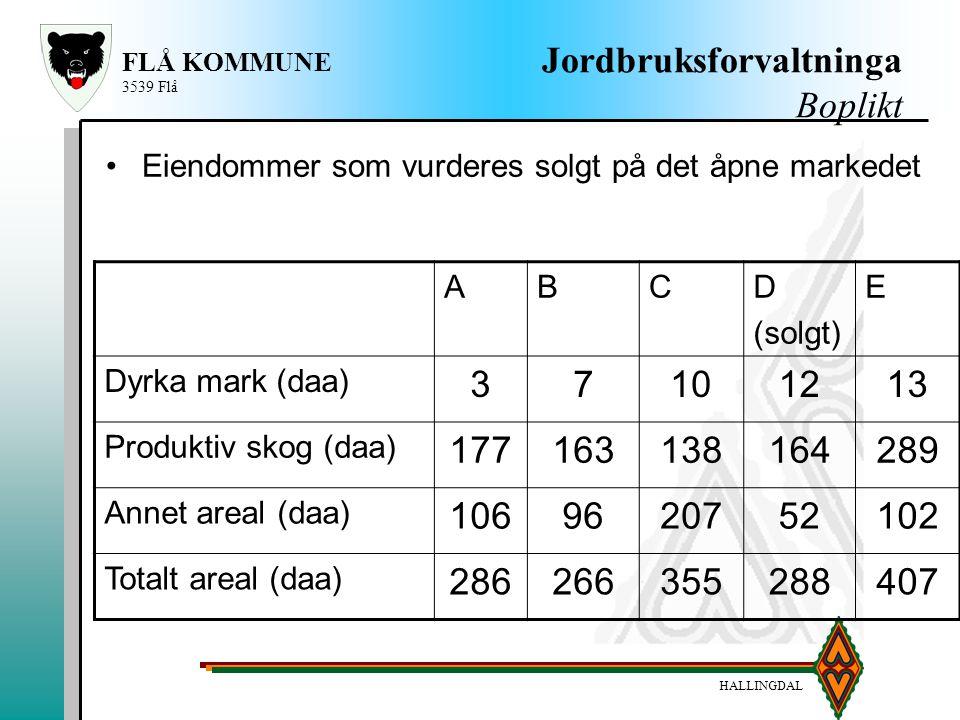 HALLINGDAL FLÅ KOMMUNE 3539 Flå Jordbruksforvaltninga Boplikt ABCD (solgt) E Dyrka mark (daa) 37101213 Produktiv skog (daa) 177163138164289 Annet area