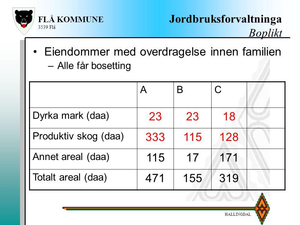 HALLINGDAL FLÅ KOMMUNE 3539 Flå Jordbruksforvaltninga Boplikt ABC Dyrka mark (daa) 23 18 Produktiv skog (daa) 333115128 Annet areal (daa) 11517171 Tot