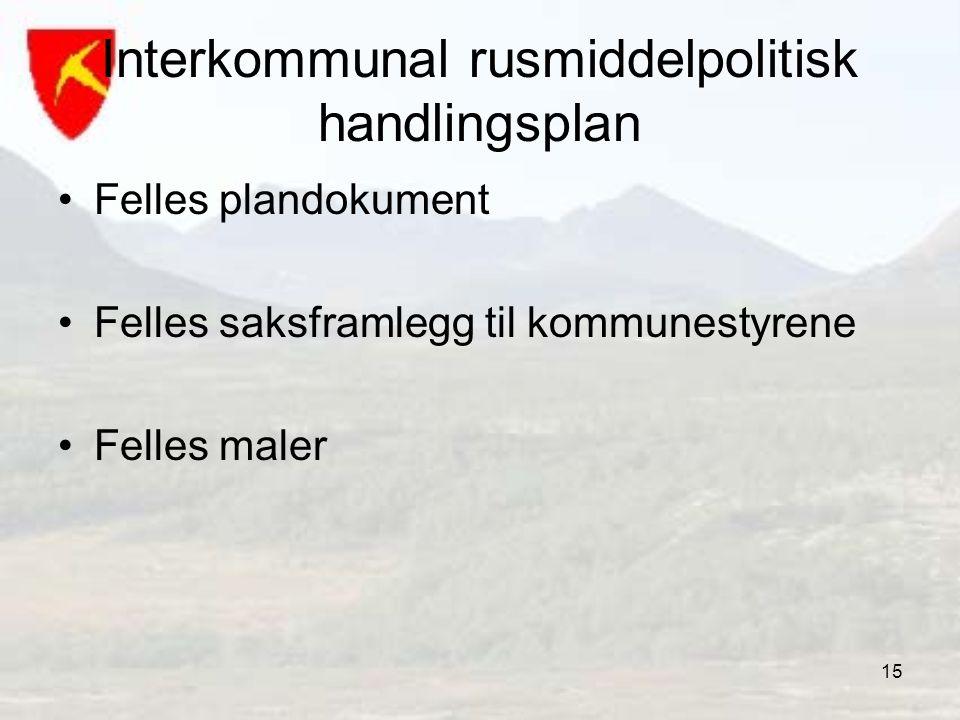 15 Interkommunal rusmiddelpolitisk handlingsplan Felles plandokument Felles saksframlegg til kommunestyrene Felles maler