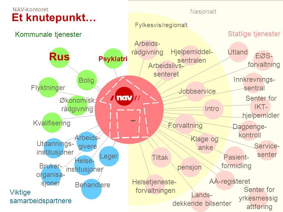 NAV, 17.07.2014Side 4 Hvordan ser det ut i Hedmark.