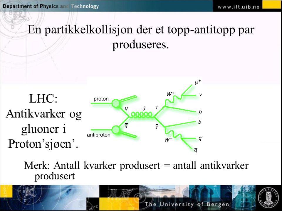 Normal text - click to edit En partikkelkollisjon der et topp-antitopp par produseres.