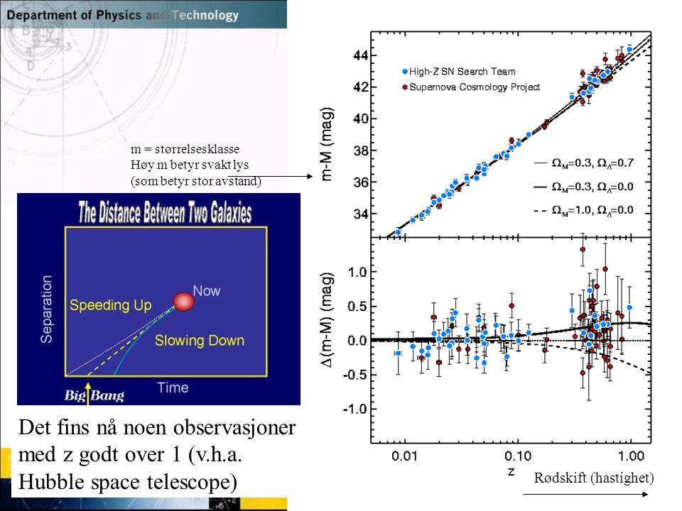 Normal text - click to edit Det fins nå noen observasjoner med z godt over 1 (v.h.a. Hubble space telescope) m = størrelsesklasse Høy m betyr svakt ly