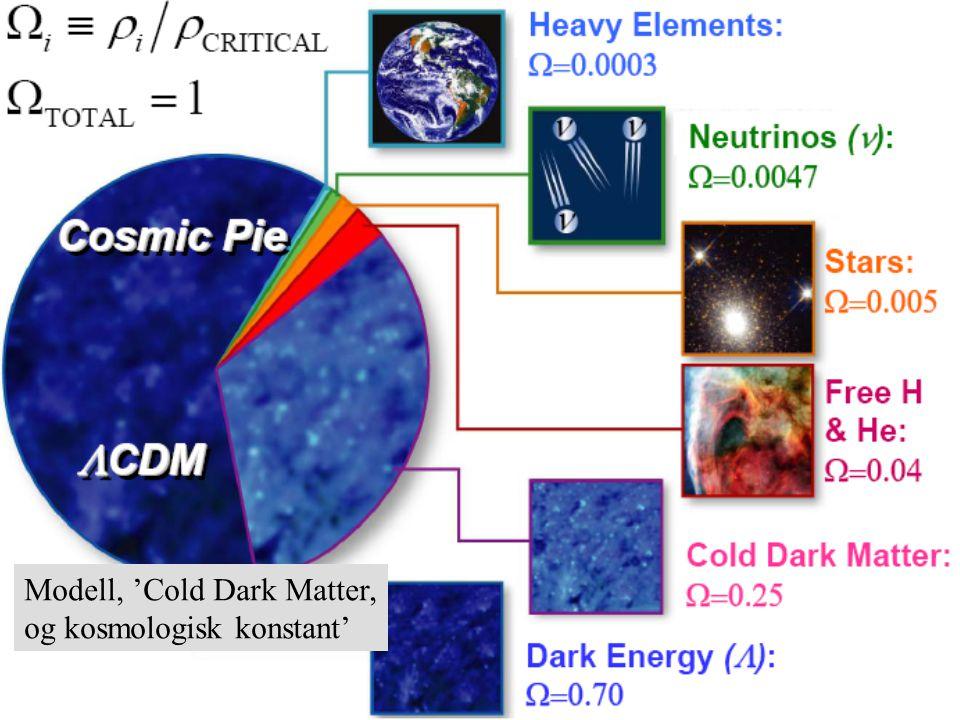 Modell, 'Cold Dark Matter, og kosmologisk konstant'