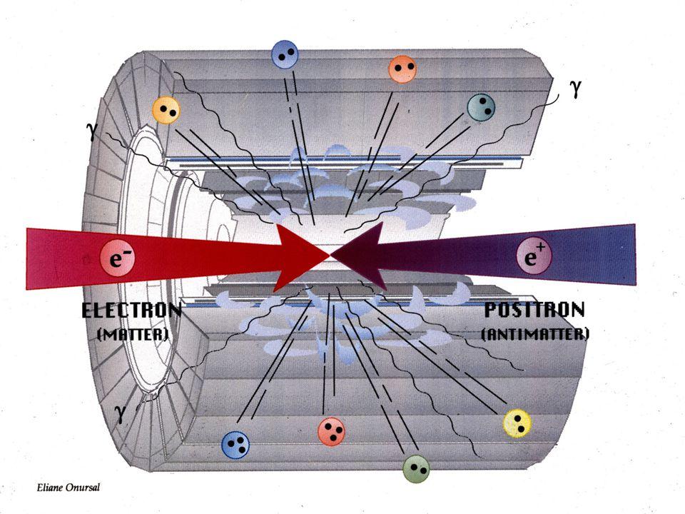 Partiklers levetid Heisenbergs usikkerhetsrelasjon Partikkelvidde Er en sum av delvidder som gir sannsynlighet til henfall til forskjellige slutt-tilstander