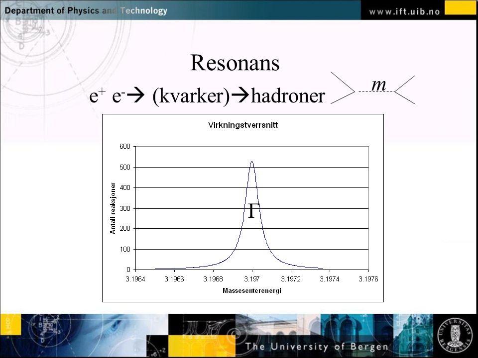 Normal text - click to edit Resonans Γ e + e -  (kvarker)  hadroner m