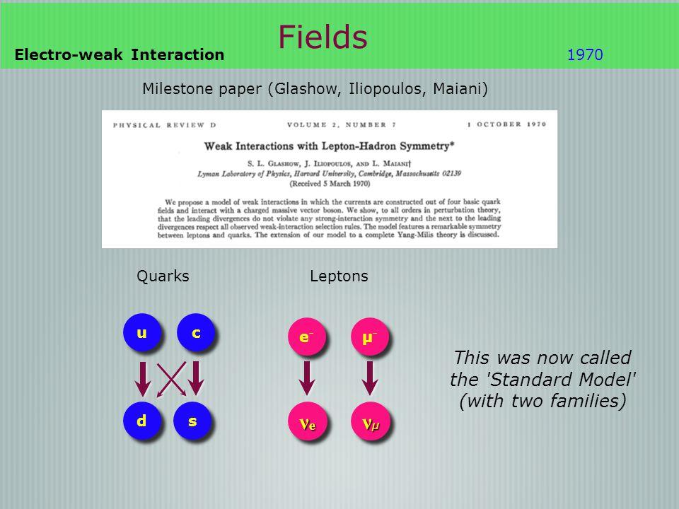 Fields Milestone paper (Glashow, Iliopoulos, Maiani) Electro-weak Interaction1970 c c u u d d s s Quarks νeνeνeνe νeνeνeνe νμνμνμνμ νμνμνμνμ e-e- e-e-