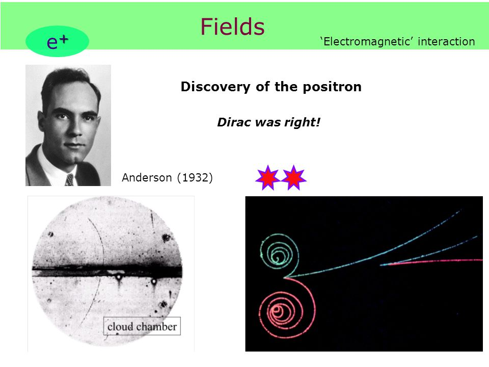Fields Discovery of the positron +e++e+ 'Electromagnetic' interaction Anderson (1932) Dirac was right!