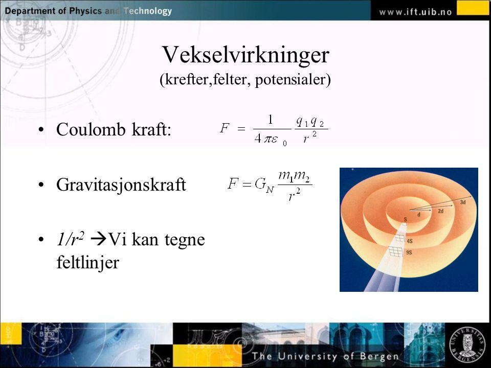 Normal text - click to edit Vekselvirkninger (krefter,felter, potensialer) Coulomb kraft: Gravitasjonskraft 1/r 2  Vi kan tegne feltlinjer