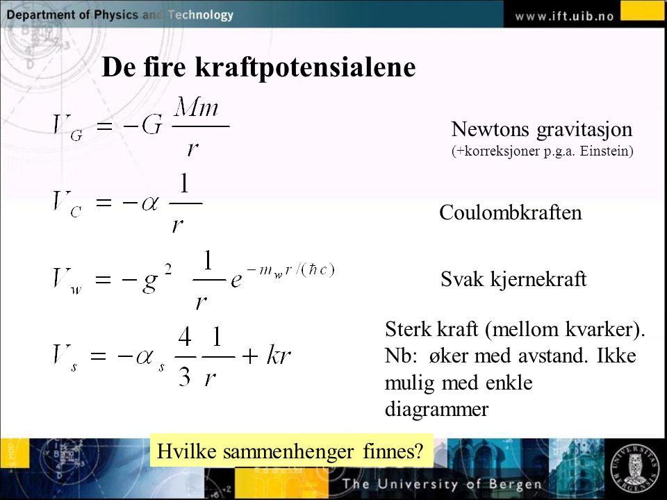 Normal text - click to edit De fire kraftpotensialene Newtons gravitasjon (+korreksjoner p.g.a. Einstein) Coulombkraften Sterk kraft (mellom kvarker).