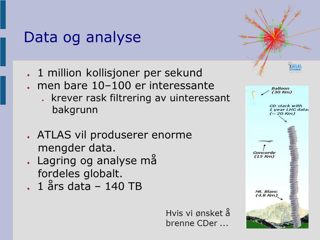 Data og analyse ● 1 million kollisjoner per sekund ● men bare 10–100 er interessante ● krever rask filtrering av uinteressant bakgrunn ● ATLAS vil produserer enorme mengder data.