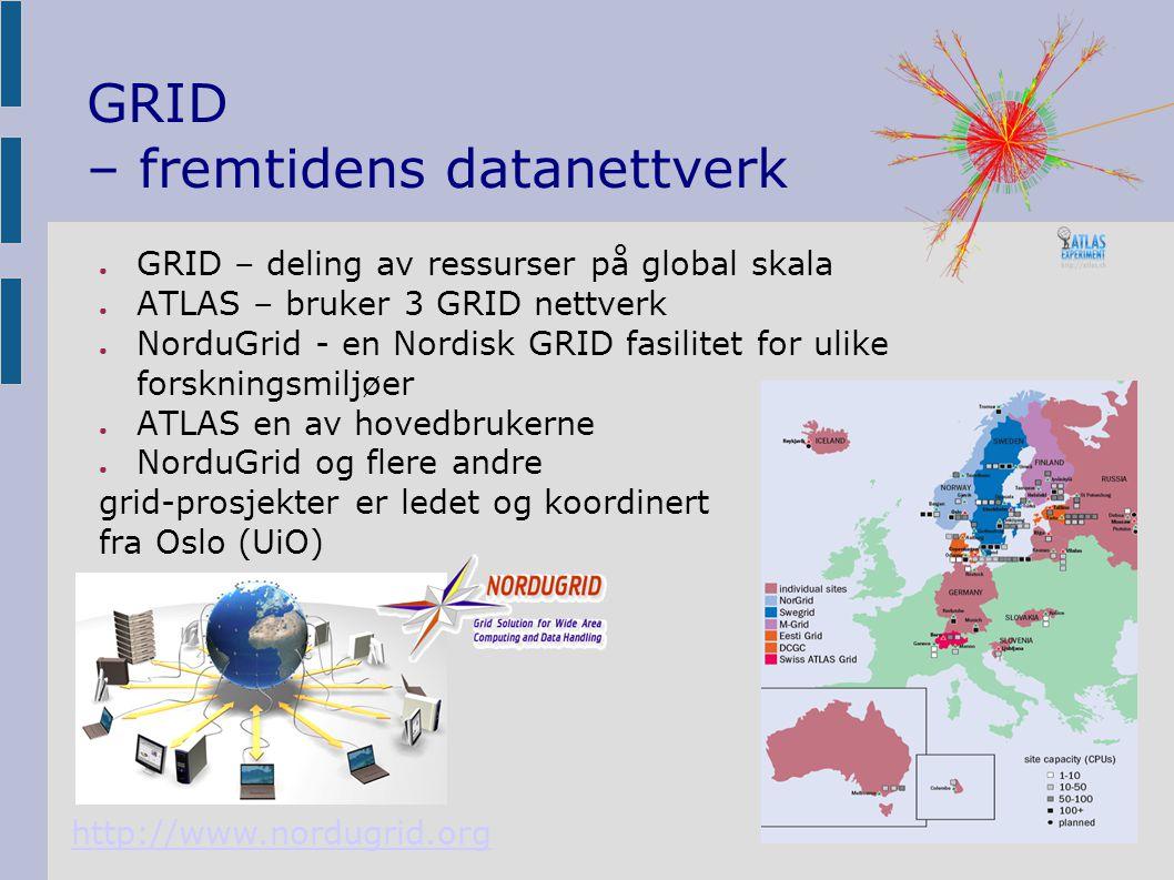 GRID – fremtidens datanettverk ● GRID – deling av ressurser på global skala ● ATLAS – bruker 3 GRID nettverk ● NorduGrid - en Nordisk GRID fasilitet for ulike forskningsmiljøer ● ATLAS en av hovedbrukerne ● NorduGrid og flere andre grid-prosjekter er ledet og koordinert fra Oslo (UiO) http://www.nordugrid.org