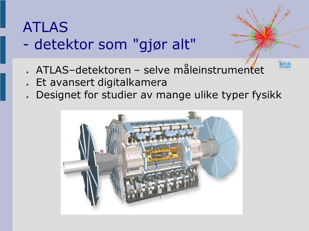 ATLAS - detektor som gjør alt ● ATLAS–detektoren – selve måleinstrumentet ● Et avansert digitalkamera ● Designet for studier av mange ulike typer fysikk